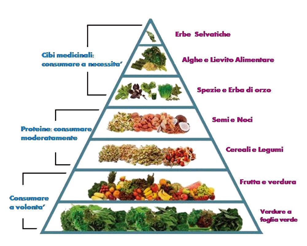 piramidevegg