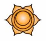 svadhishthana 2 chakra